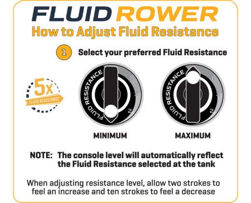 FDF Apollo Pro V FluidRower